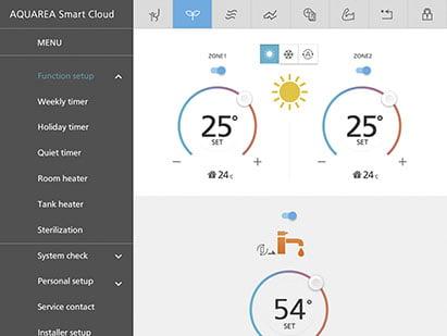 smart-cloud-interfejs